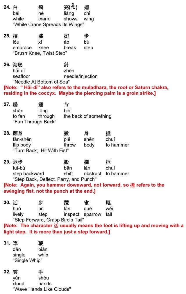 ChenPanLingPostureNames2_Page_04