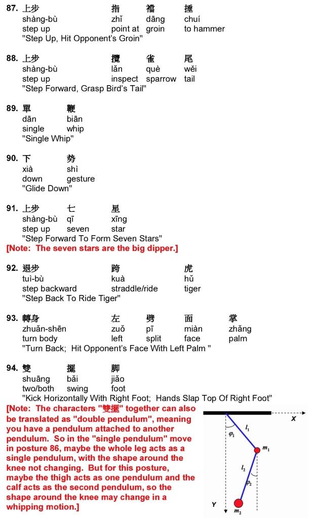 ChenPanLingPostureNames2_Page_11