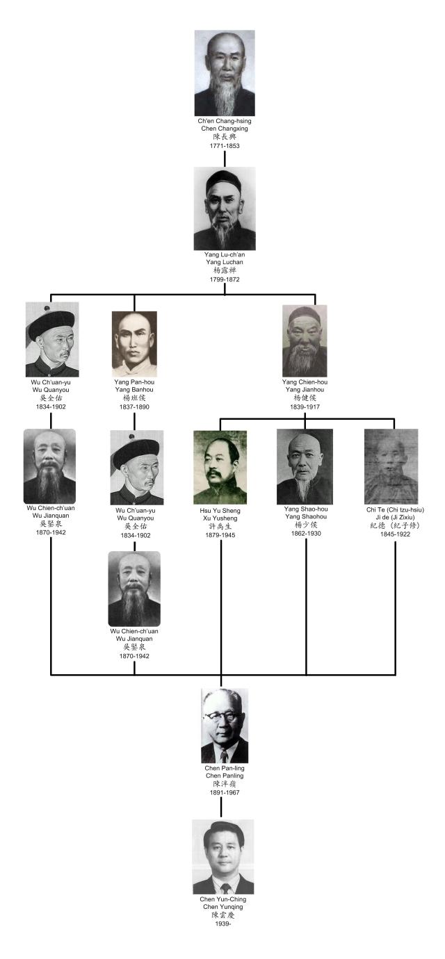 lineage_narrow
